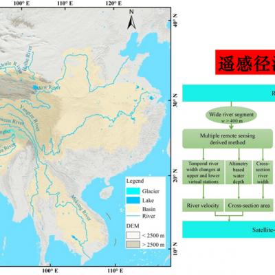 Science Bulletin:青藏高原河流日流量估算的新方法